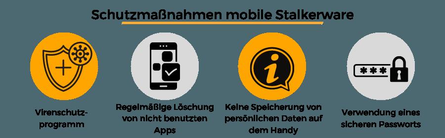 Schutzmaßnahmen mobile Stalkeware